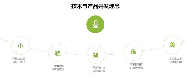 4-28AIoT时代:传统企业转型,谁才是该领域未来的锦鲤3