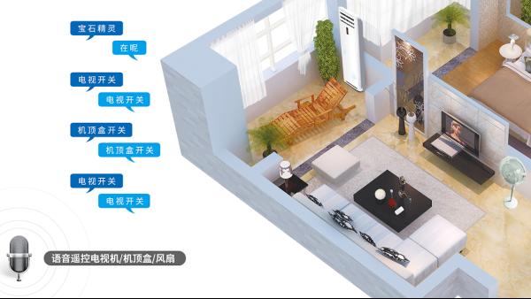 离线语音模块中控中心_让生活更智能离线模块方案推荐_轻生活科技